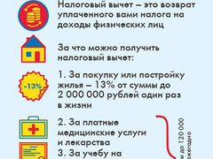 Декларацию 3 ндфл в нижневартовске регистрация ип в киров