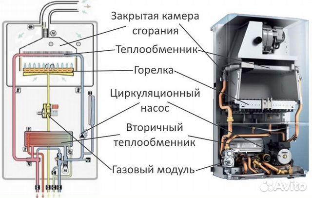 Услуги по промывке теплообменника Кожухотрубный теплообменник Alfa Laval ViscoLine VLA 34/48/76/85-6 Владимир